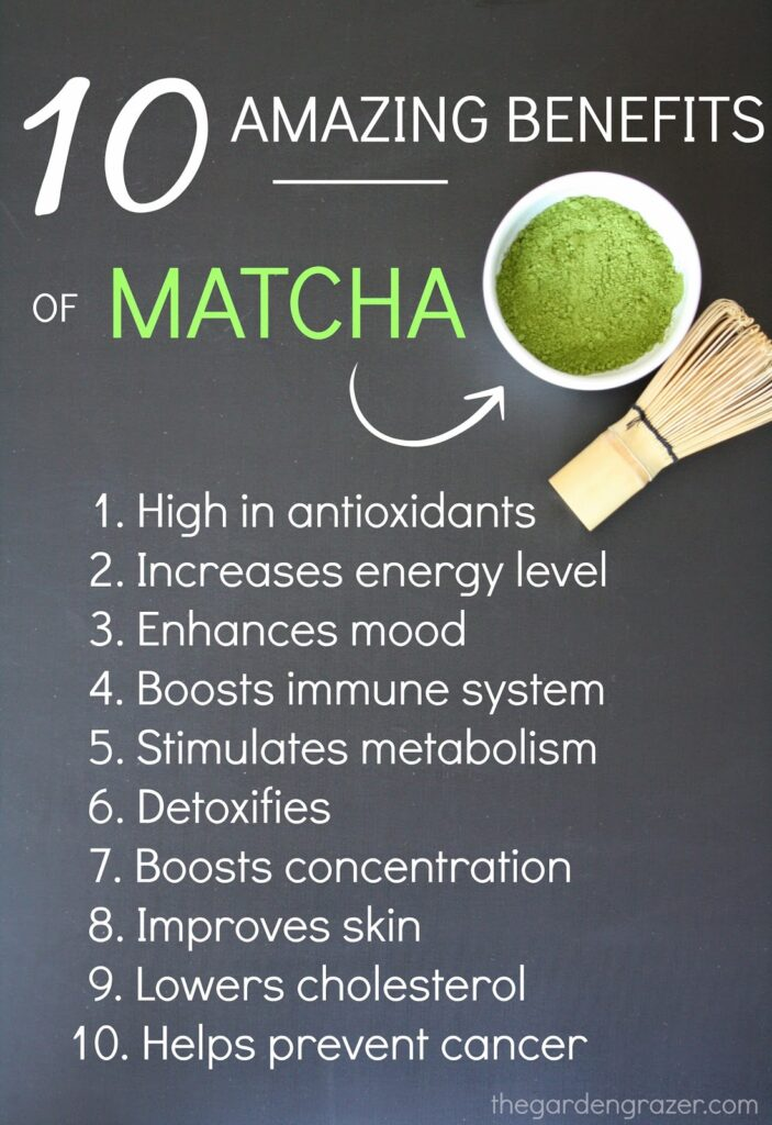 Info-graphic showing ten benefits of drinking matcha green tea